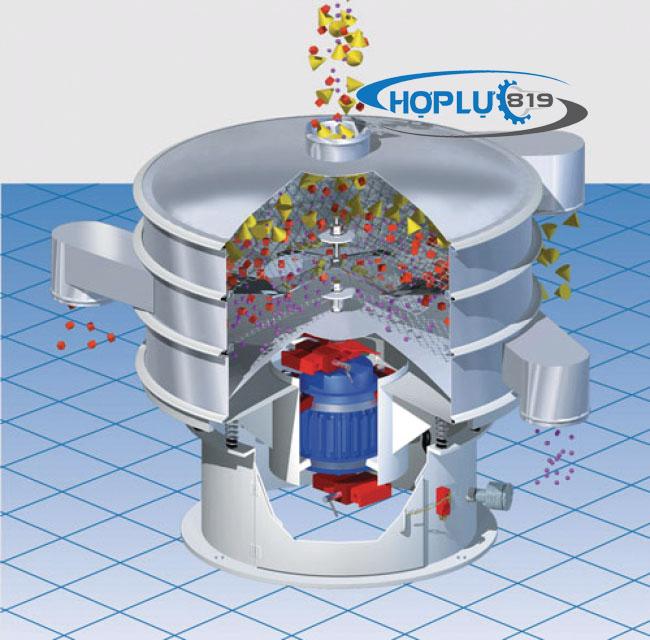 cấu tạo máy sàng rung tròn thực phẩm